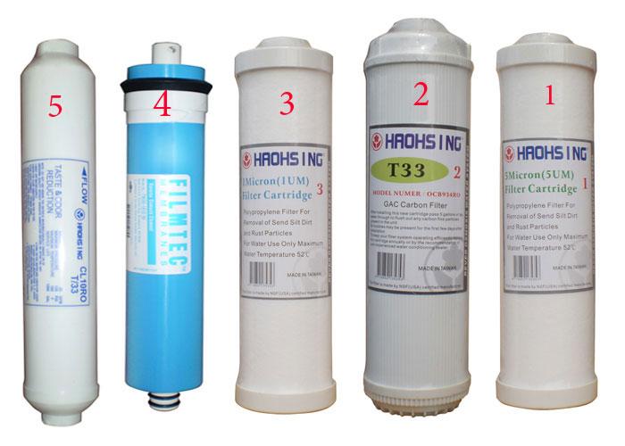 Sửa chữa máy lọc nước Haohsing tại nhà